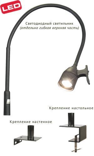 Медицинские светильники Мастерлайт Классик настольный ЛЭД