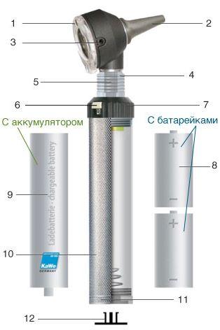 Схема отоскопа Комбилай