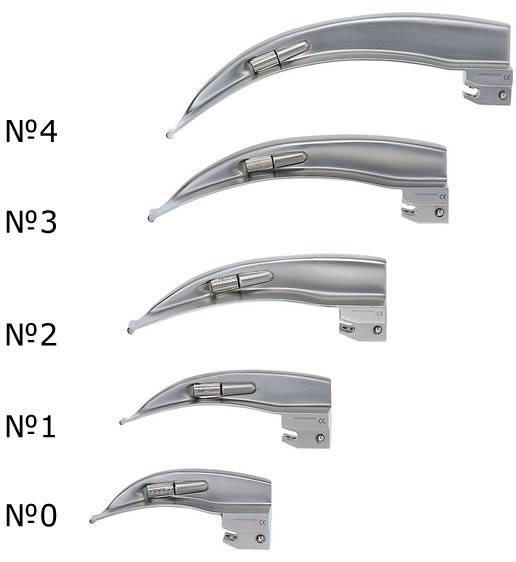 Типы клинков ларингоскопа